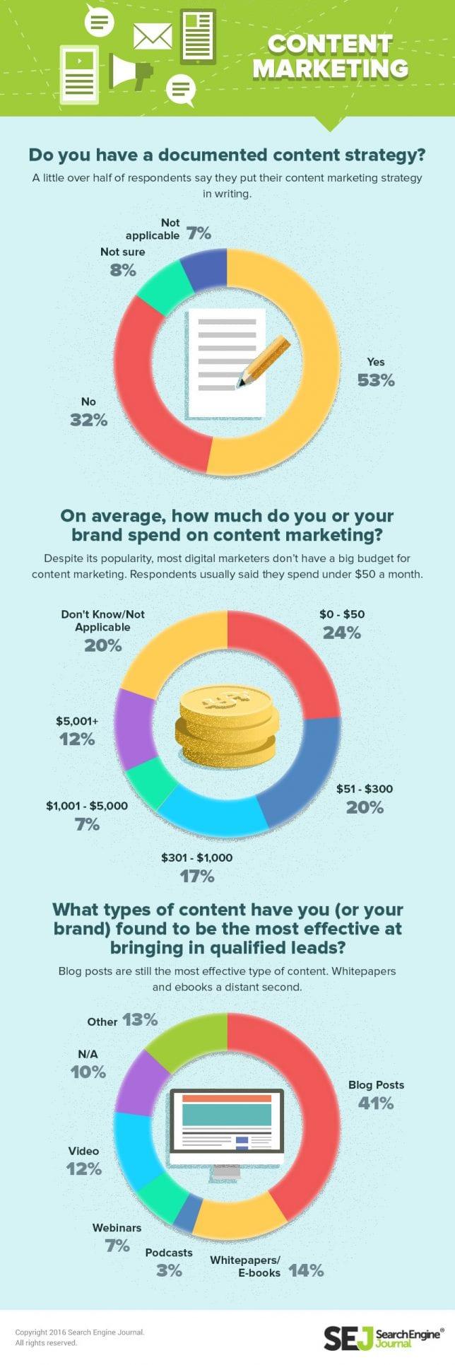 Digital Marketing di Tahun 2017 - 4