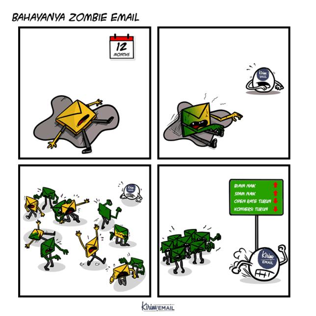 Waspada Zombie Email - 1