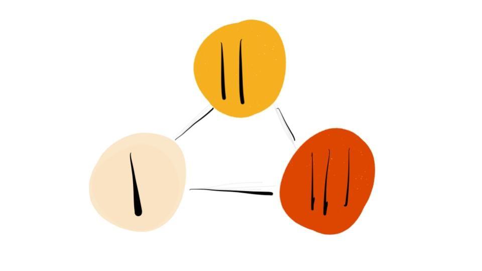 Panduan Sederhana Untuk Memahami Orang Lain - 4