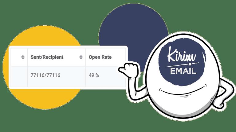 Fitur Advanced Sender Domain - 1