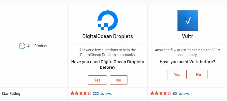Digital Ocean VS Vultr, Mana Yang Lebih Baik? - 5